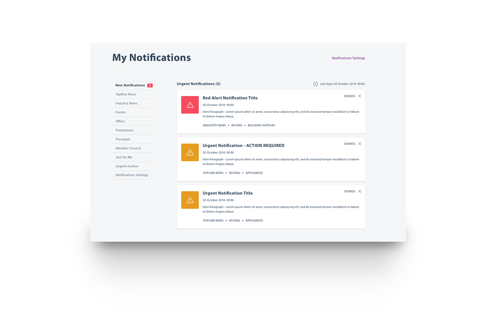 Notification alert dashboard