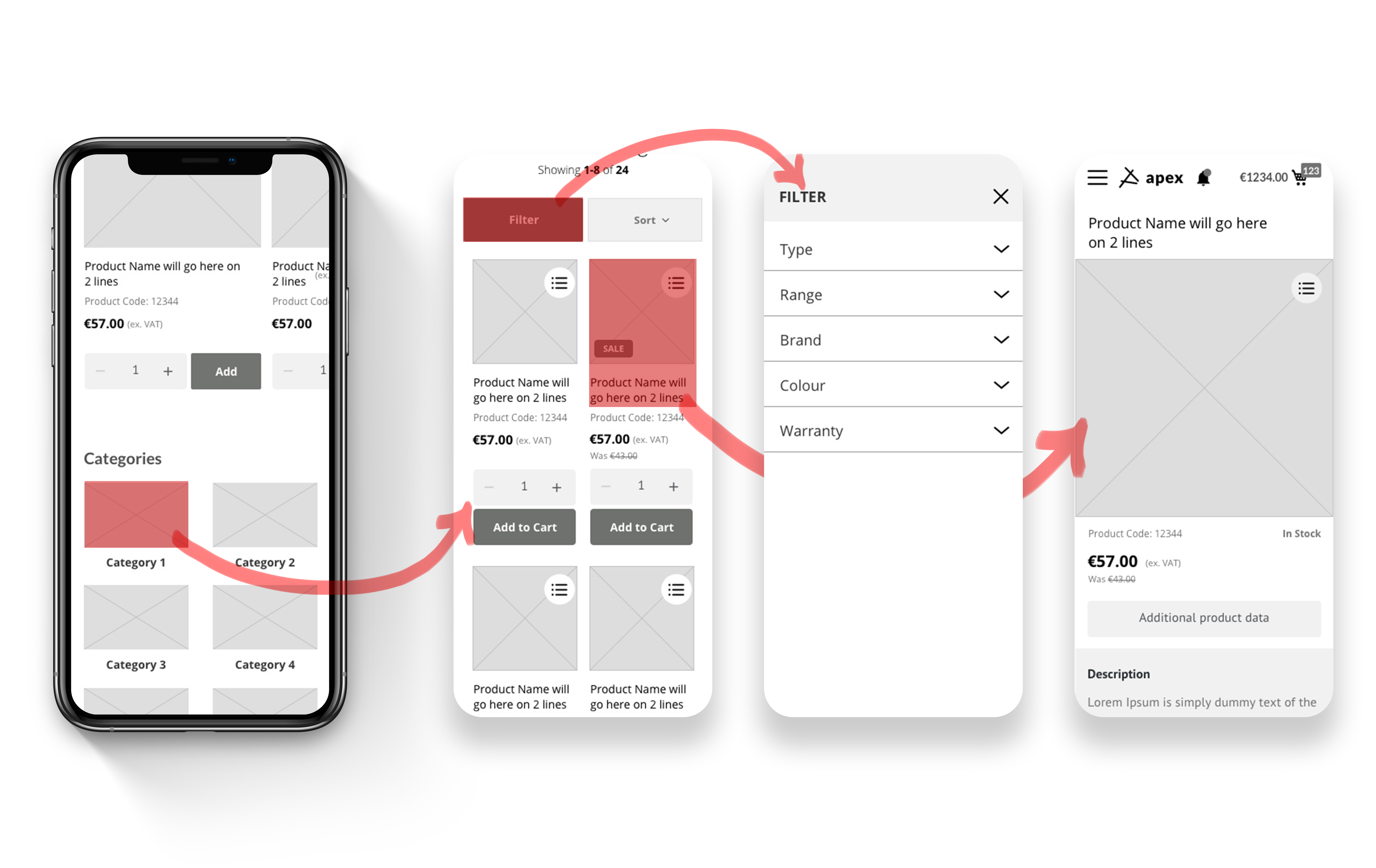 UX Wireframe example