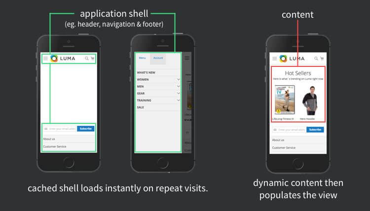 app-shell-diagram