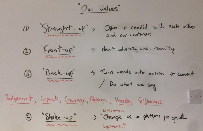 Crafting our Values